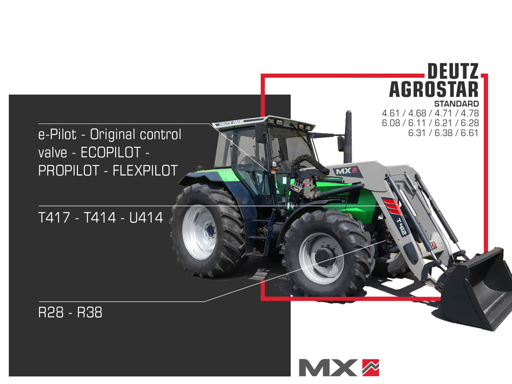 MX - MX Front Loaders, Front Linkage and MX Implements - the